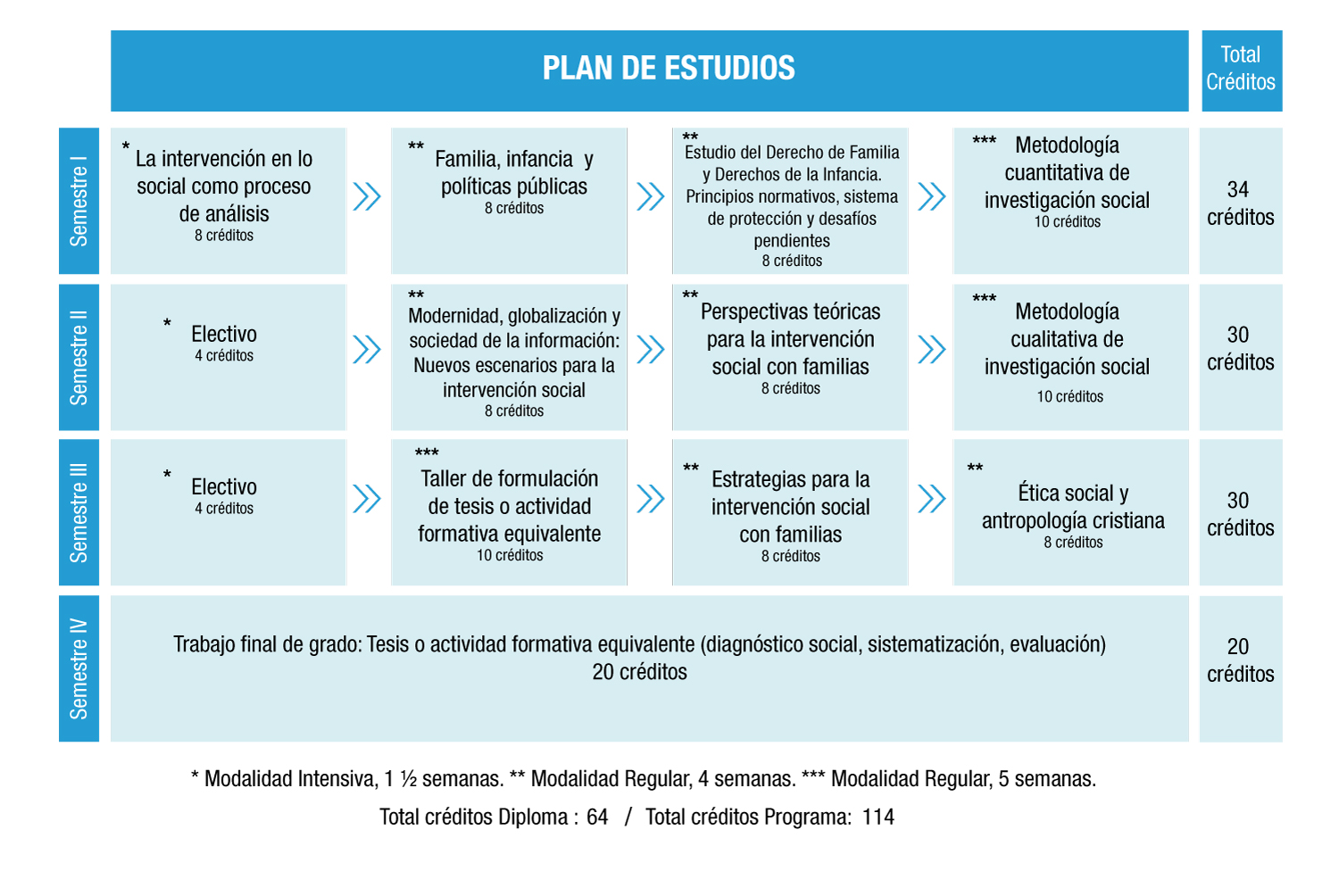 Plan_Estudio_Intervencion_social